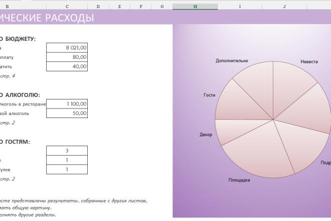 Excel формулы, сводные таблицы, макросы 63 - kwork.ru