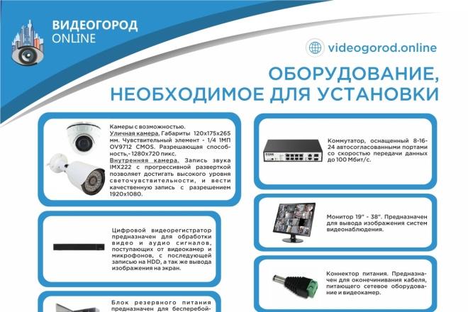 Дизайн - макет быстро и качественно 23 - kwork.ru