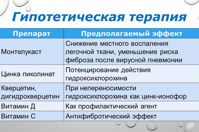 Создание презентаций 22 - kwork.ru