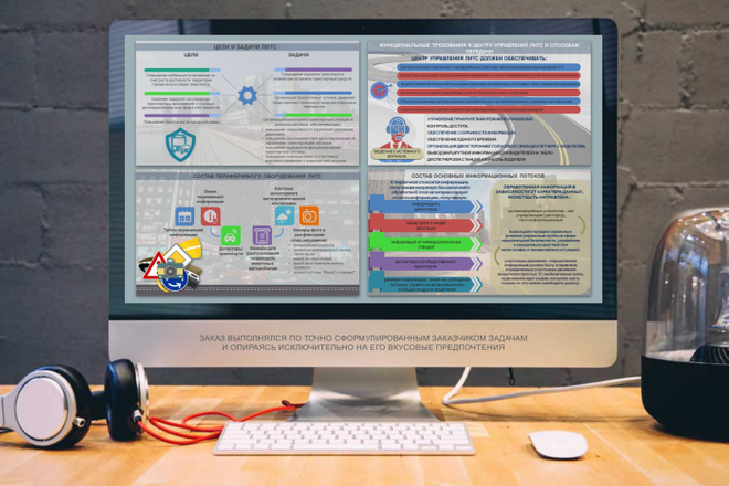 Дизайн Бизнес Презентаций 36 - kwork.ru