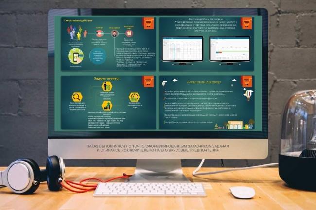 Сделаю презентацию в MS PowerPoint 35 - kwork.ru