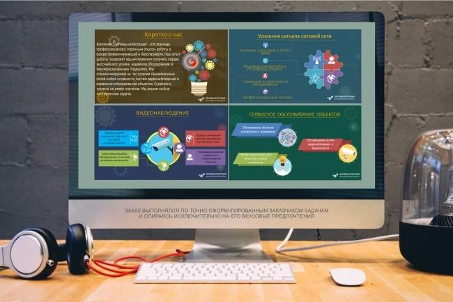 Сделаю презентацию в MS PowerPoint 32 - kwork.ru