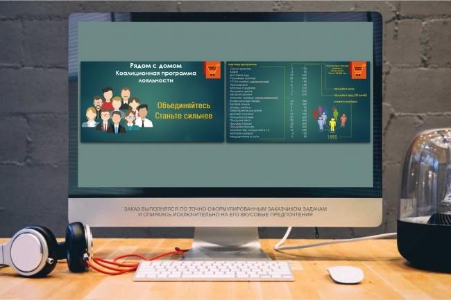 Сделаю презентацию в MS PowerPoint 28 - kwork.ru