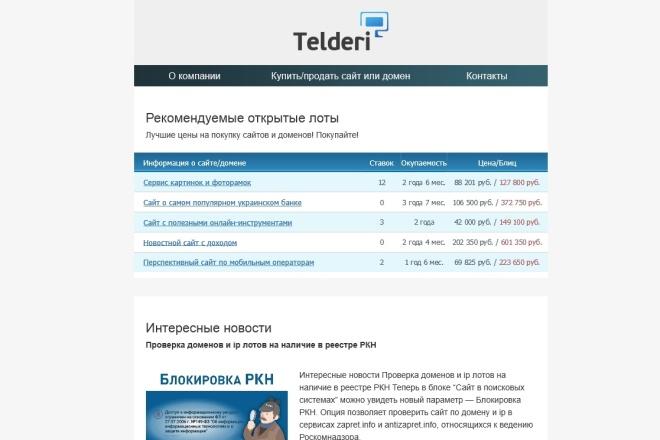 Создание и вёрстка HTML письма для рассылки 85 - kwork.ru