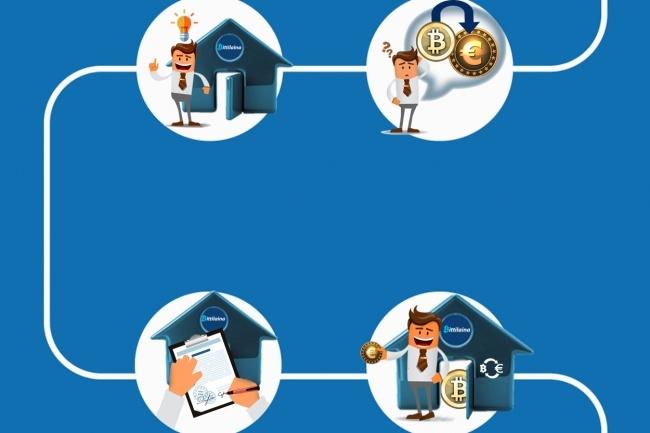 Создам инфографику 23 - kwork.ru