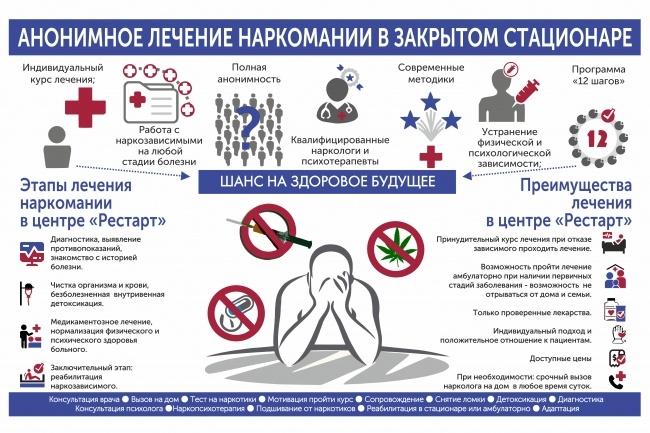 Создам инфографику 13 - kwork.ru