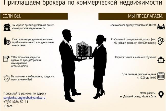 Создам инфографику 30 - kwork.ru