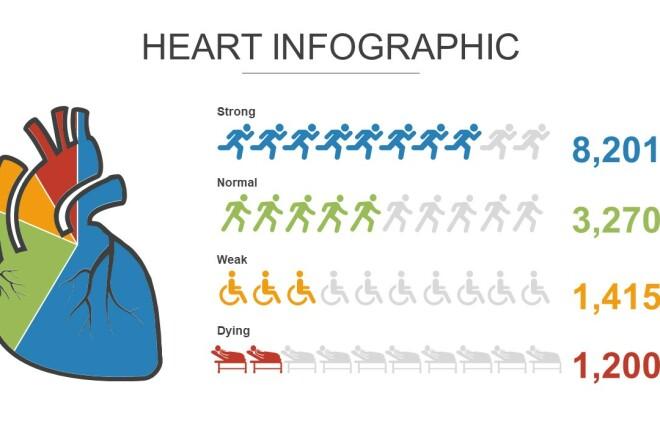 Инфографика на медицинскую тему. Шаблоны PowerPoint 6 - kwork.ru