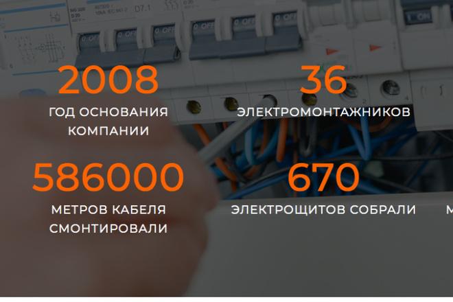 Создам сайт под ключ на WordPress 58 - kwork.ru
