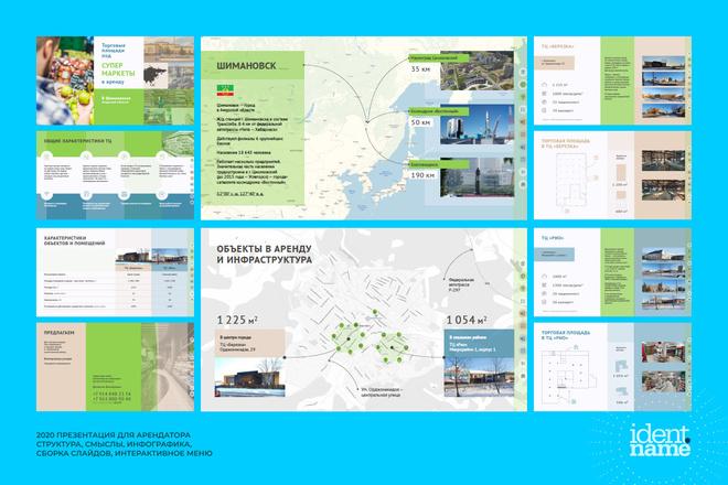 Бизнес презентацию в PDF 5 - kwork.ru