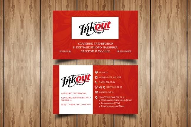 Разработаю макет визитки 92 - kwork.ru