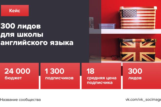 Продающий Promo-баннер для Вашей соц. сети 24 - kwork.ru