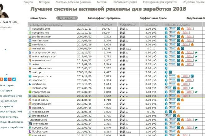 Скопирую любой сайт в html формат 31 - kwork.ru