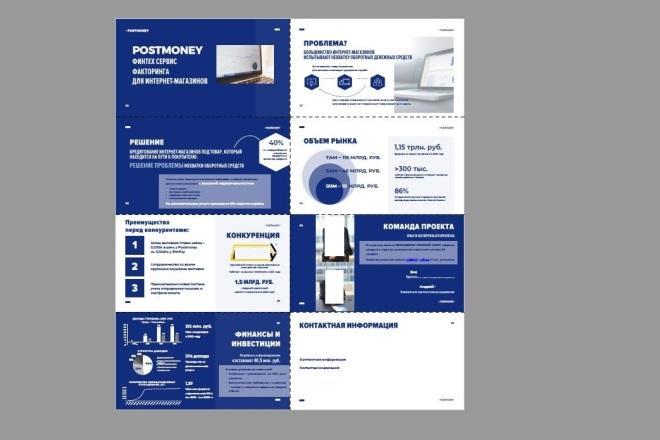 Бизнес-презентация, инвестиционная презентация, презентация стартапа 4 - kwork.ru