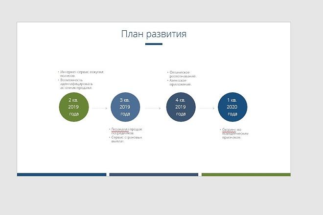 Исправлю дизайн презентации 16 - kwork.ru