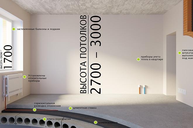 3D-визуализация интерьеров 2 - kwork.ru
