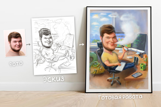 Дружеский шарж по фото, карикатура 1 - kwork.ru