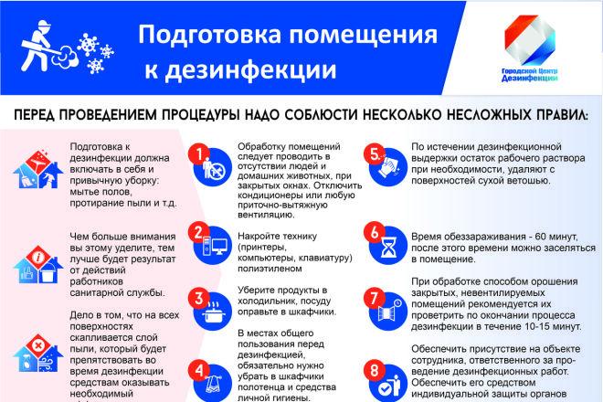 Создам инфографику 1 - kwork.ru
