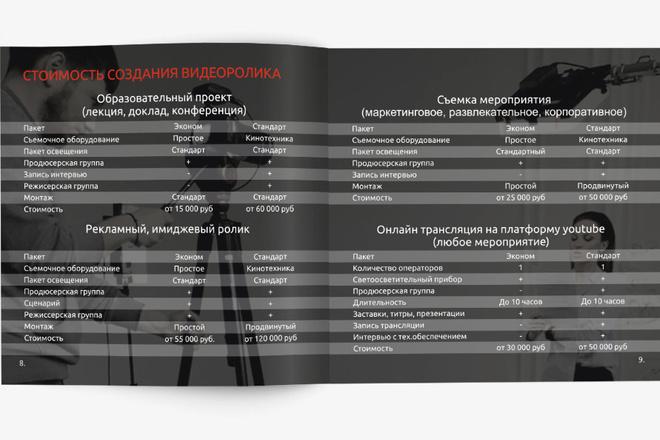 Разработаю Маркетинг Кит, для личных встреч и рассылки 62 - kwork.ru
