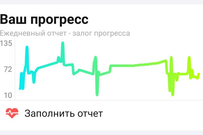 Приложение для ОС Android 19 - kwork.ru
