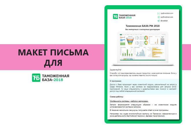 Создам html письмо для e-mail рассылки -адаптация + дизайн 39 - kwork.ru