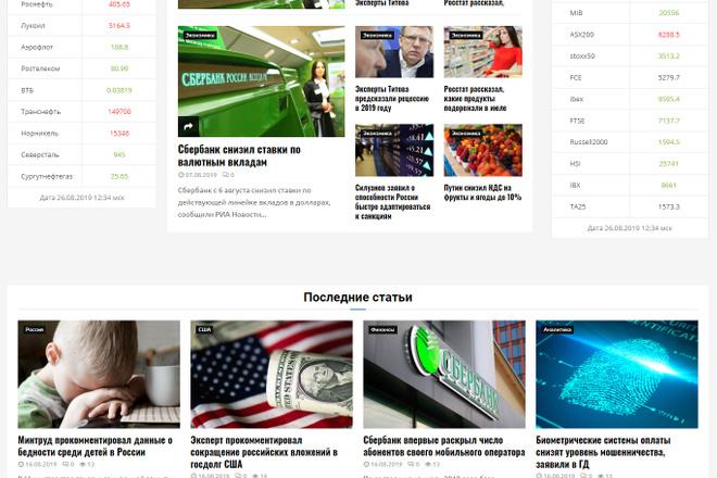 Создам красивый адаптивный блог, новостной сайт 5 - kwork.ru