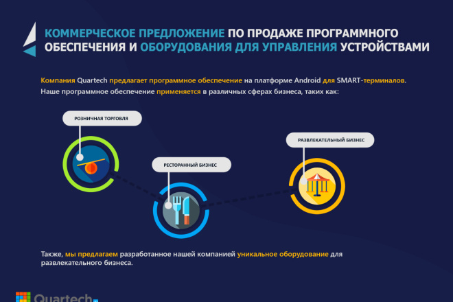 Презентация в Photoshop 16 - kwork.ru