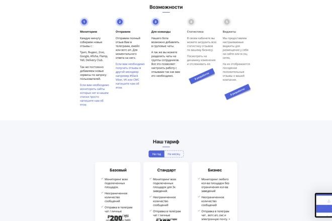Вёрстка сайтов по доступной цене 49 - kwork.ru