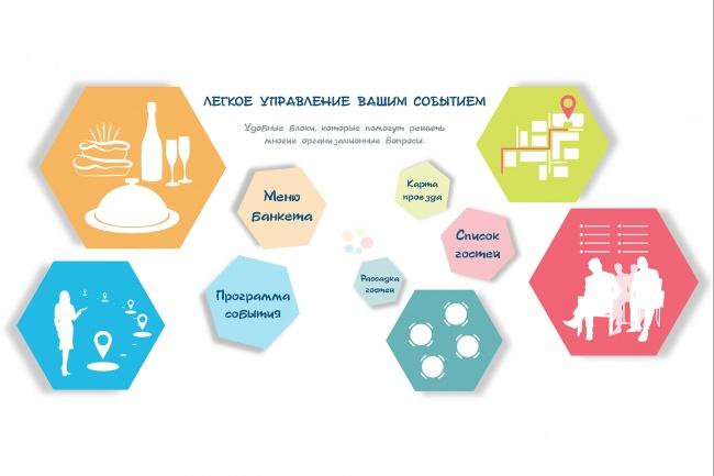 Красивая инфографика, которую поймёт ваша целевая аудитория 6 - kwork.ru