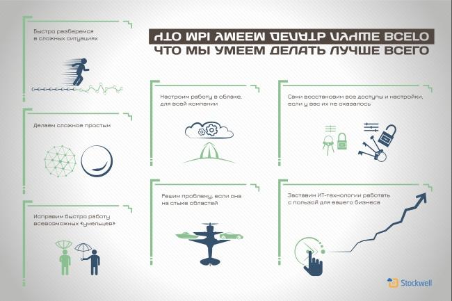 Красивая инфографика, которую поймёт ваша целевая аудитория 5 - kwork.ru