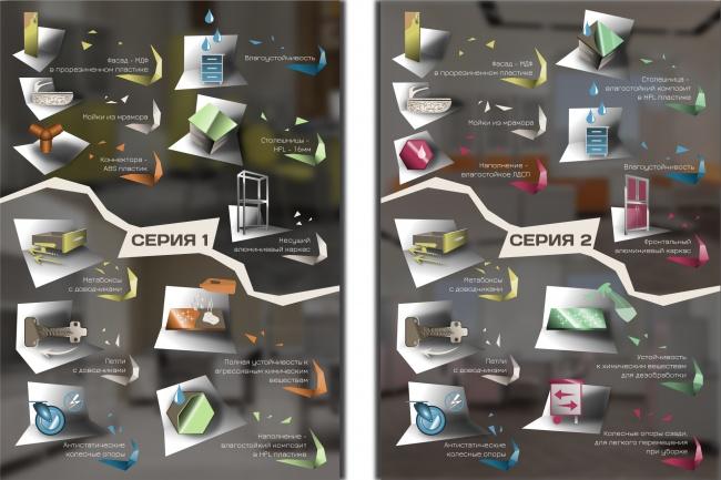 Красивая инфографика, которую поймёт ваша целевая аудитория 4 - kwork.ru