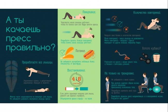 Красивая инфографика, которую поймёт ваша целевая аудитория 7 - kwork.ru
