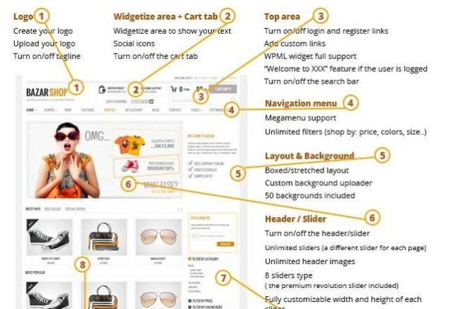 Топ темы WordPress для интернет-магазина 1 - kwork.ru
