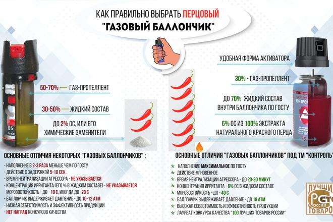 Рисунки и иллюстрации 24 - kwork.ru