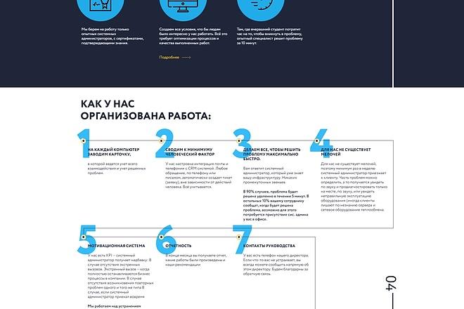 Адаптивная верстка сайта по дизайн макету 29 - kwork.ru