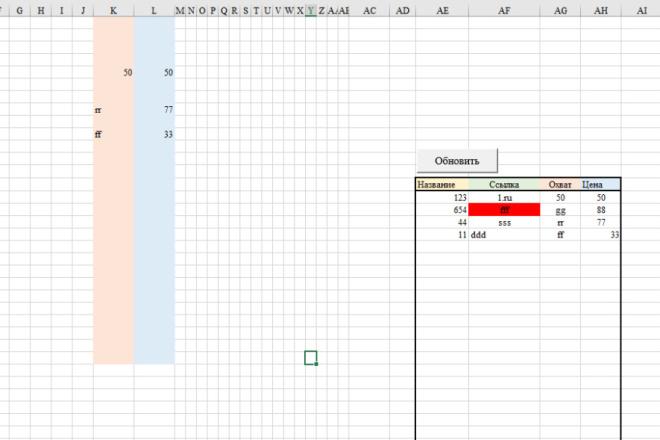 Excel формулы, сводные таблицы, макросы 12 - kwork.ru