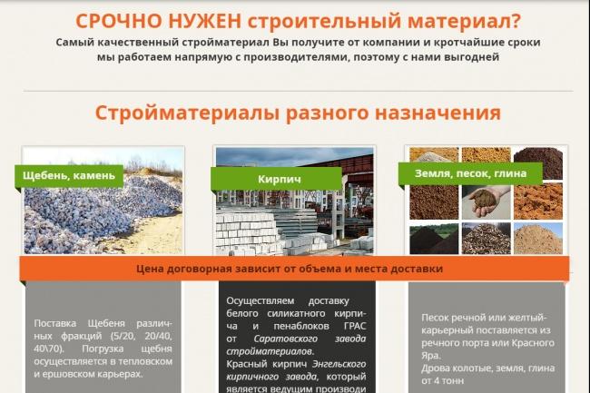 Создание сайтов на конструкторе сайтов WIX, nethouse 100 - kwork.ru