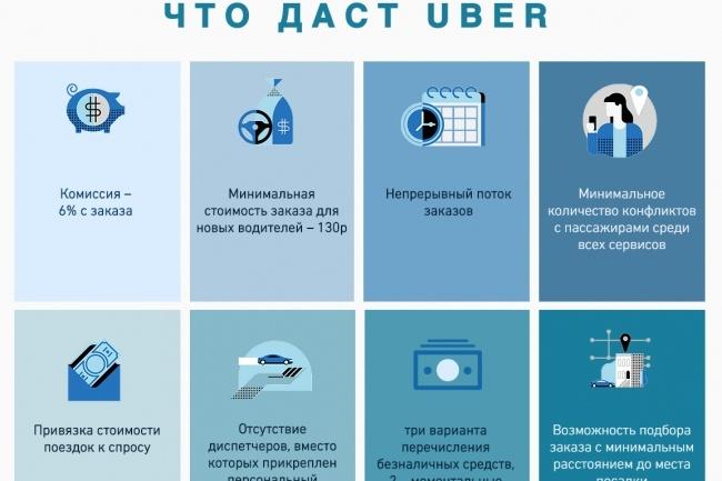 Создание сайтов на конструкторе сайтов WIX, nethouse 76 - kwork.ru