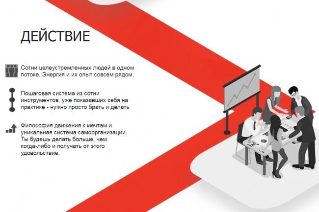 Создание сайтов на конструкторе сайтов WIX, nethouse 72 - kwork.ru