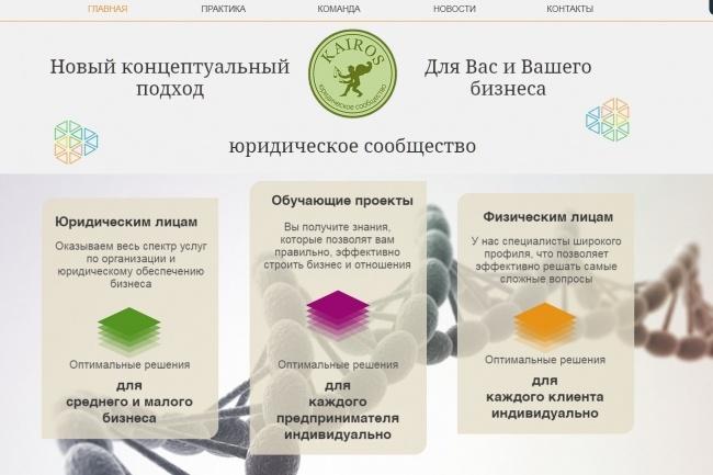 Создание сайтов на конструкторе сайтов WIX, nethouse 64 - kwork.ru
