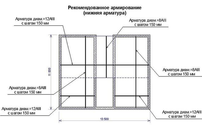 Расчеты элемента строительных конструкций 6 - kwork.ru