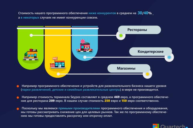 Презентация в Photoshop 17 - kwork.ru