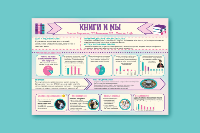 Разработаю дизайна постера, плаката, афиши 9 - kwork.ru