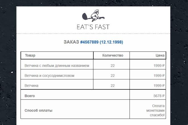 Сделаю адаптивную верстку HTML письма для e-mail рассылок 90 - kwork.ru