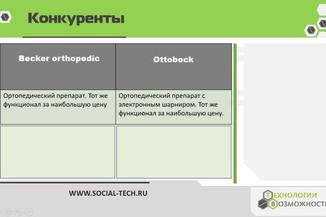Презентация в Power Point, Photoshop 77 - kwork.ru