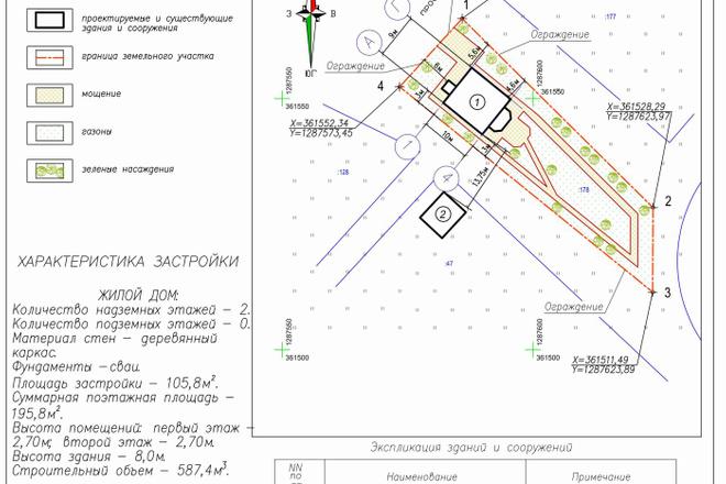 Схема планировочной организации земельного участка - спозу 1 - kwork.ru