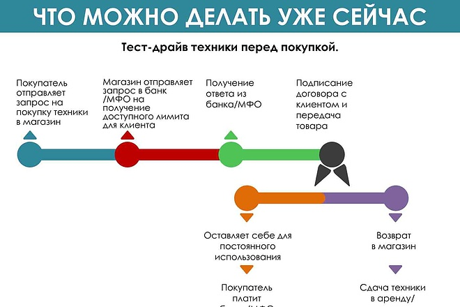 Исправлю дизайн презентации 43 - kwork.ru