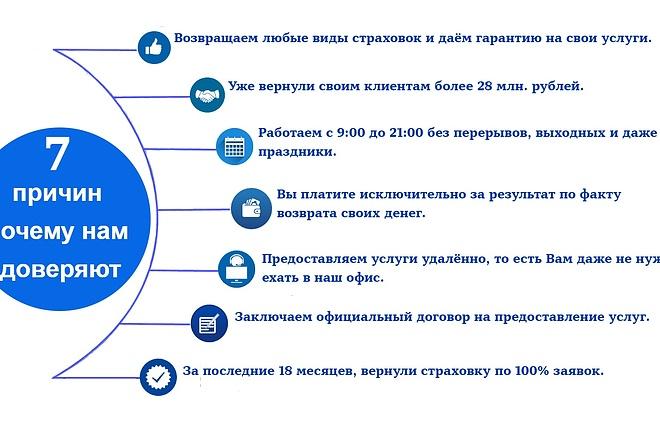 Создание сайта - Landing Page на Тильде 100 - kwork.ru