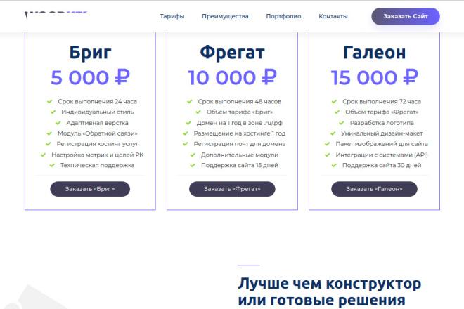 Скопирую страницу любой landing page с установкой панели управления 77 - kwork.ru