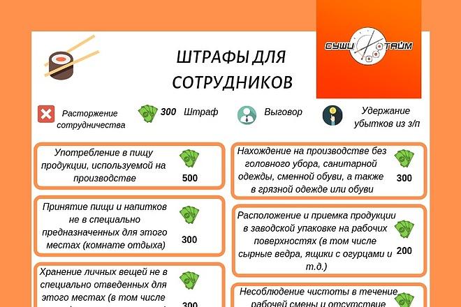 Создание инфографики 3 - kwork.ru